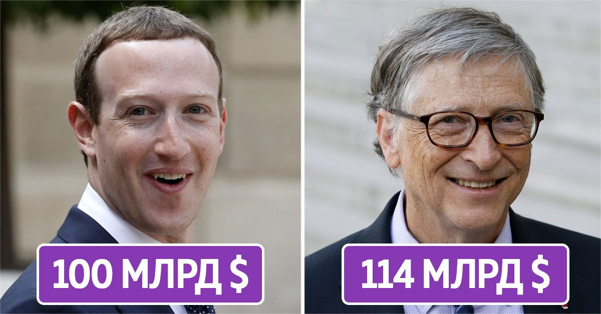 Богатые родители